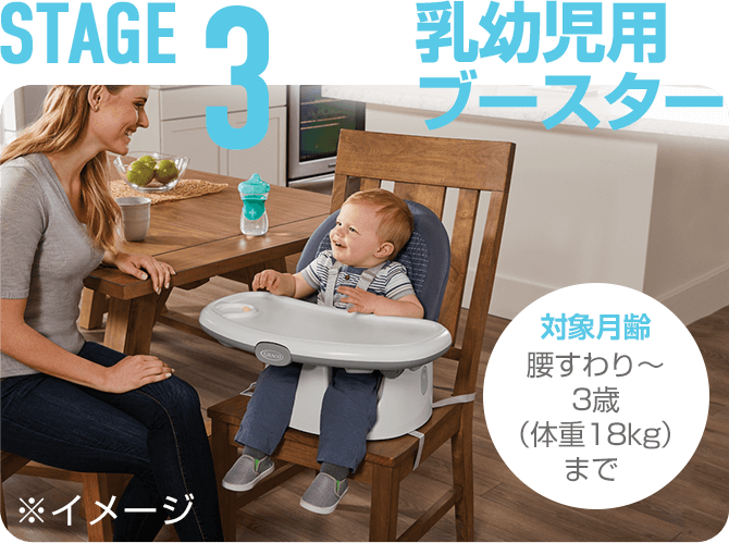 STAGE3 乳児用ブースター