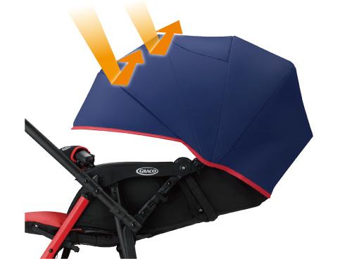 full_cover_canopy